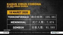 [Update] 7.874 Orang Meninggal Dunia Akibat Virus Corona