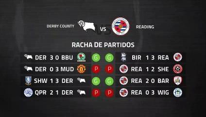 Previa partido entre Derby County  y Reading Jornada 39 Championship