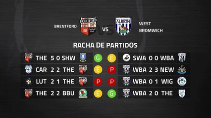 Previa partido entre Brentford y West Bromwich Albion Jornada 39 Championship
