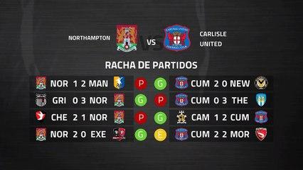 Previa partido entre Northampton y Carlisle United Jornada 39 League Two
