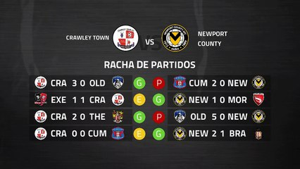 Previa partido entre Crawley Town y Newport County Jornada 39 League Two
