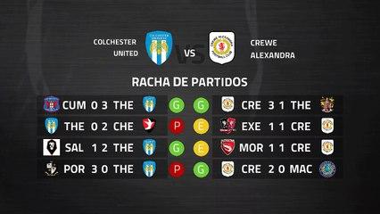 Previa partido entre Colchester United y Crewe Alexandra Jornada 39 League Two