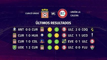 Previa partido entre Curicó Unido y Unión La Calera Jornada 8 Primera Chile