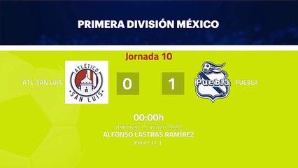 Resumen partido entre Atl. San Luis y Puebla Jornada 10 Liga MX - Clausura