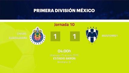 Resumen partido entre Chivas Guadalajara y Monterrey Jornada 10 Liga MX - Clausura