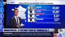 Municipales: le Premier ministre Édouard Philippe est en tête au Havre, avec 43,6% des voix