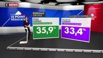 Bordeaux : les résultats du premier tour
