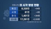 [더뉴스-더인터뷰] 코로나19 확진자 증가세 주춤?...2·3차 연쇄 감염 우려 / YTN