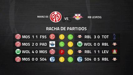 Previa partido entre Mainz 05 y RB Leipzig Jornada 27 Bundesliga