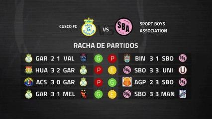 Previa partido entre Cusco FC y Sport Boys Association Jornada 8 Perú - Liga 1 Apertura