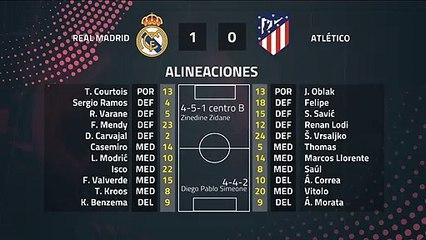 Resumen partido entre Real Madrid y Atlético Jornada 22 Primera División
