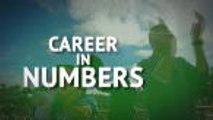 Tom Brady - Career in Numbers