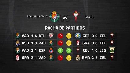Previa partido entre Real Valladolid y Celta Jornada 29 Primera División