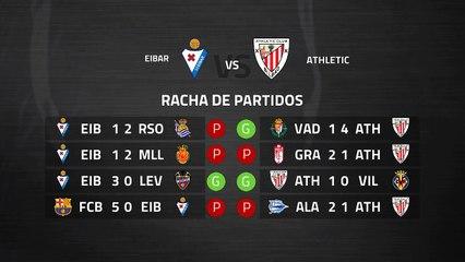 Previa partido entre Eibar y Athletic Jornada 29 Primera División