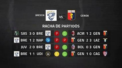 Previa partido entre Brescia y Genoa Jornada 28 Serie A
