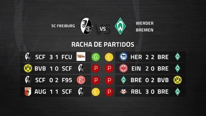 Previa partido entre SC Freiburg y Werder Bremen Jornada 27 Bundesliga