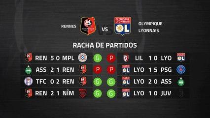 Previa partido entre Rennes y Olympique Lyonnais Jornada 30 Ligue 1