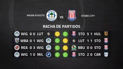 Previa partido entre Wigan Athletic y Stoke City Jornada 40 Championship