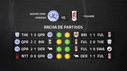 Previa partido entre Queens Park Rangers y Fulham Jornada 40 Championship