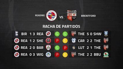 Previa partido entre Reading y Brentford Jornada 40 Championship