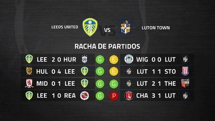 Previa partido entre Leeds United y Luton Town Jornada 40 Championship