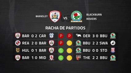 Previa partido entre Barnsley y Blackburn Rovers Jornada 40 Championship