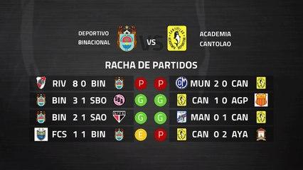 Previa partido entre Deportivo Binacional y Academia Cantolao Jornada 8 Perú - Liga 1 Apertura