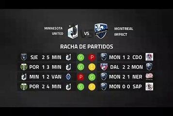 Previa partido entre Minnesota United y Montreal Impact Jornada 5 MLS - Liga USA