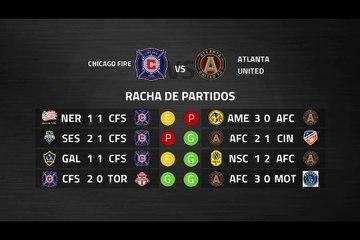 Previa partido entre Chicago Fire y Atlanta United Jornada 5 MLS - Liga USA