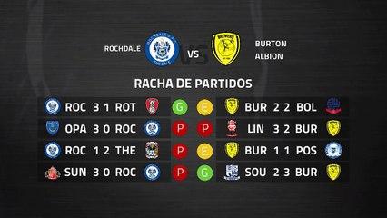 Previa partido entre Rochdale y Burton Albion Jornada 39 League One