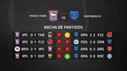 Previa partido entre Ipswich Town y Portsmouth Jornada 39 League One