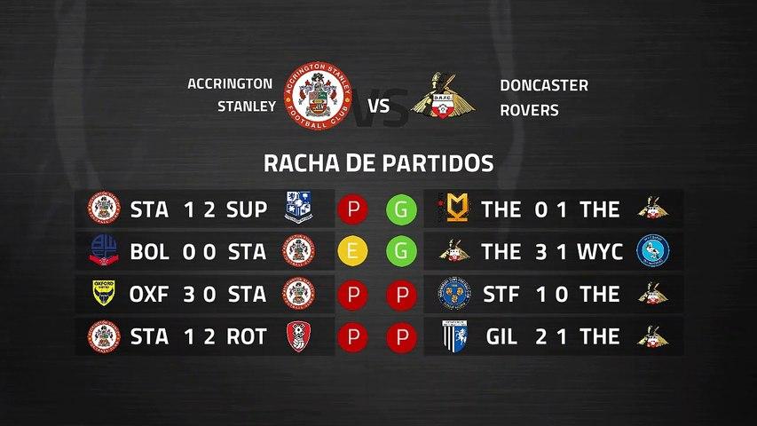 Previa partido entre Accrington Stanley y Doncaster Rovers Jornada 39 League One