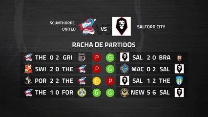 Previa partido entre Scunthorpe United y Salford City Jornada 40 League Two
