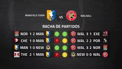 Previa partido entre Mansfield Town y Walsall Jornada 40 League Two