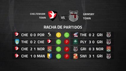 Previa partido entre Cheltenham Town y Grimsby Town Jornada 40 League Two