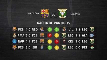 Previa partido entre Barcelona y Leganés Jornada 29 Primera División