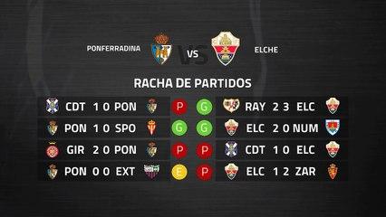 Previa partido entre Ponferradina y Elche Jornada 33 Segunda División