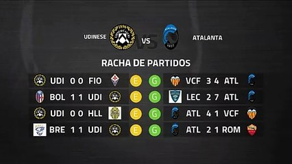Previa partido entre Udinese y Atalanta Jornada 28 Serie A