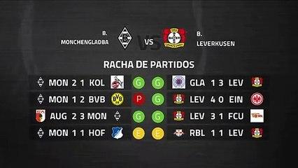 Previa partido entre B. Monchengladbach y B. Leverkusen Jornada 27 Bundesliga