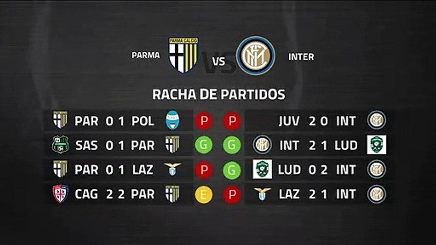 Previa partido entre Parma y Inter Jornada 28 Serie A