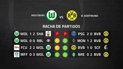 Previa partido entre Wolfsburg y B. Dortmund Jornada 27 Bundesliga