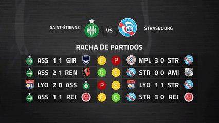 Previa partido entre Saint-Étienne y Strasbourg Jornada 30 Ligue 1