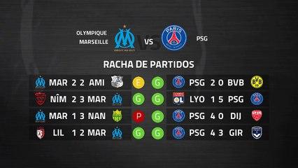 Previa partido entre Olympique Marseille y PSG Jornada 30 Ligue 1