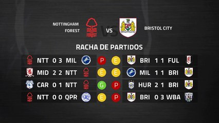 Previa partido entre Nottingham Forest y Bristol City Jornada 40 Championship