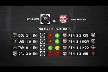 Previa partido entre Inter Miami y New York RB Jornada 5 MLS - Liga USA