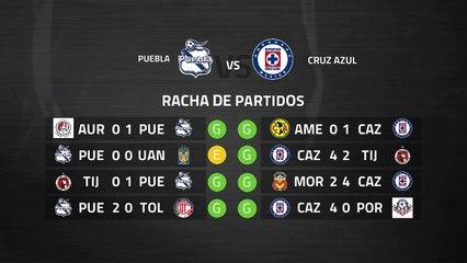Previa partido entre Puebla y Cruz Azul Jornada 11 Liga MX - Clausura
