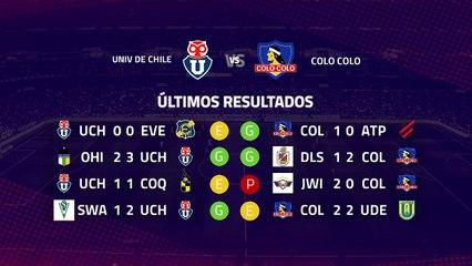 Previa partido entre Univ de Chile y Colo Colo Jornada 9 Primera Chile