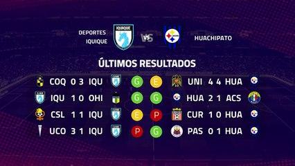 Previa partido entre Deportes Iquique y Huachipato Jornada 9 Primera Chile