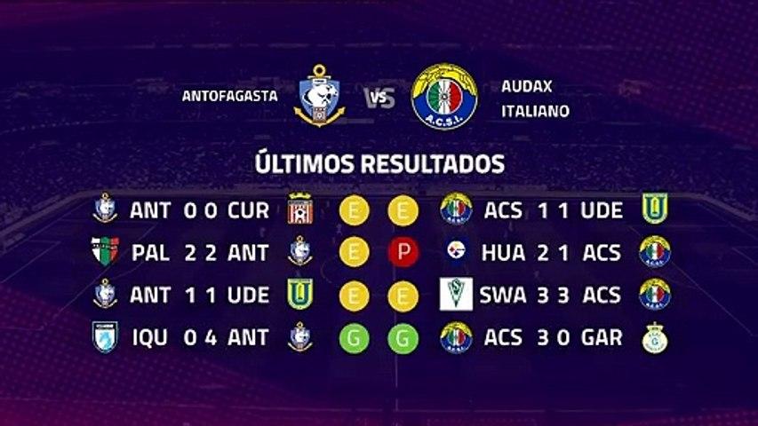 Previa partido entre Antofagasta y Audax Italiano Jornada 9 Primera Chile
