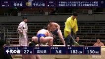 Kotoshoho vs Chiyonoumi - Haru 2020, Juryo Yusho - Day 15